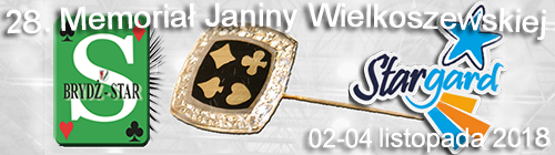 28. Memoriał Janiny Wielkoszewskiej 2018 @ Hala OSiR, Stargard, ul. Pierwszej Brygady 1 | Stargard | Województwo zachodniopomorskie | Polska